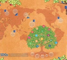 SDGs world  map_middle
